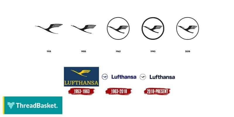 image of all the logos of Lufthansa airlines across the years